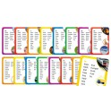 Bulletin Board Beginning Blends Word Banks